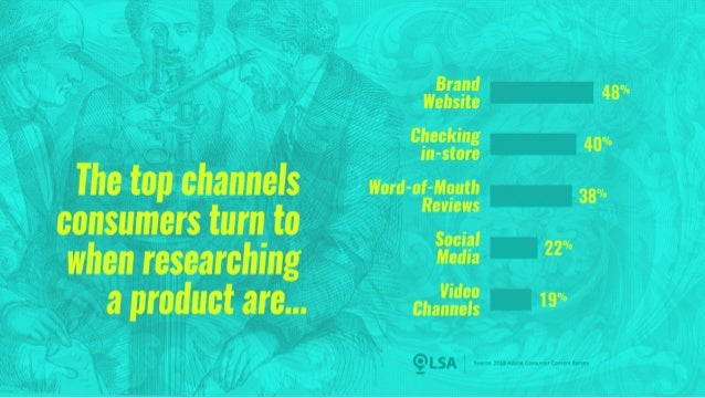 Study: Websites Are Most Used Channel When Researching Products