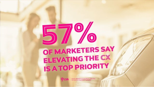 Study: 57% of Marketers Say Elevating CX is a Top Priority