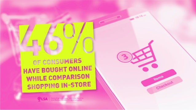 Study: 46% Bought Online While Comparison Shopping In-Store