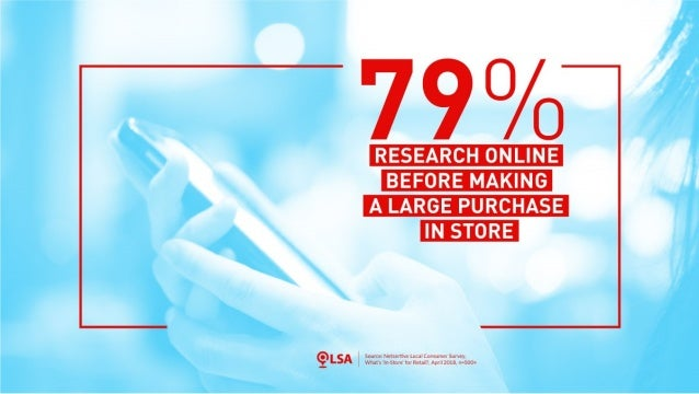 Study: 79% Research Online Before Making a Large Purchase In-Store