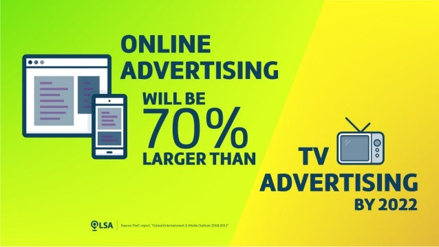 Report: Online Advertising Will be 70% Larger Than TV Advertising by 2022
