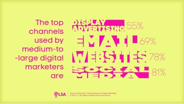 Study: Social Media, Websites, Email Are Top Channels Used by Medium-to-Large Digital Marketers