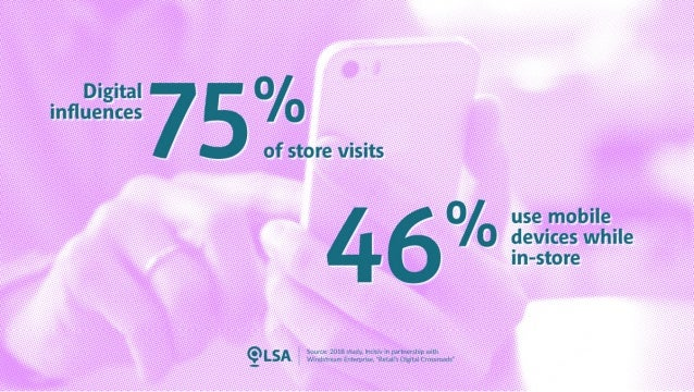 Study: Digital Influences 75% of Store Visits & 46% Use Mobile Devices While In-store