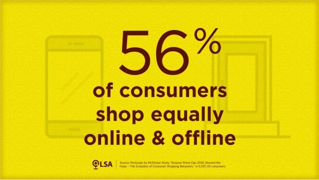 Study: 56% of Consumers Shop Equally Online and Offline