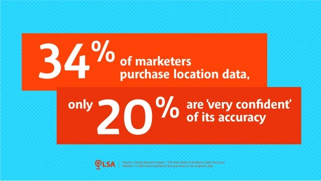 Report: 34% of Marketers Purchase Location Data, Only 20% 'Very Confident' of Accuracy
