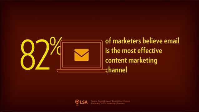Study: 82% of Marketers Believe Email is the Most Effective Content Marketing Channel
