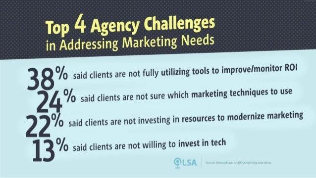 Study: Top 4 Agency Challenges in Addressing Brand Marketing Needs