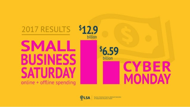 2017 Small Business Saturday vs. Cyber Monday Spending