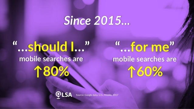 Study: Mobile Searches for 'Should I' & 'For Me' Have Grown Considerably