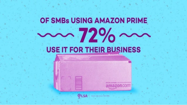 Survey: 72% of SMB Amazon Prime Members Use it for Business