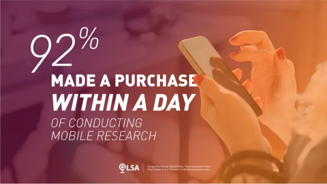 Data: 92% Purchase Within a Day of Conducting Mobile Research