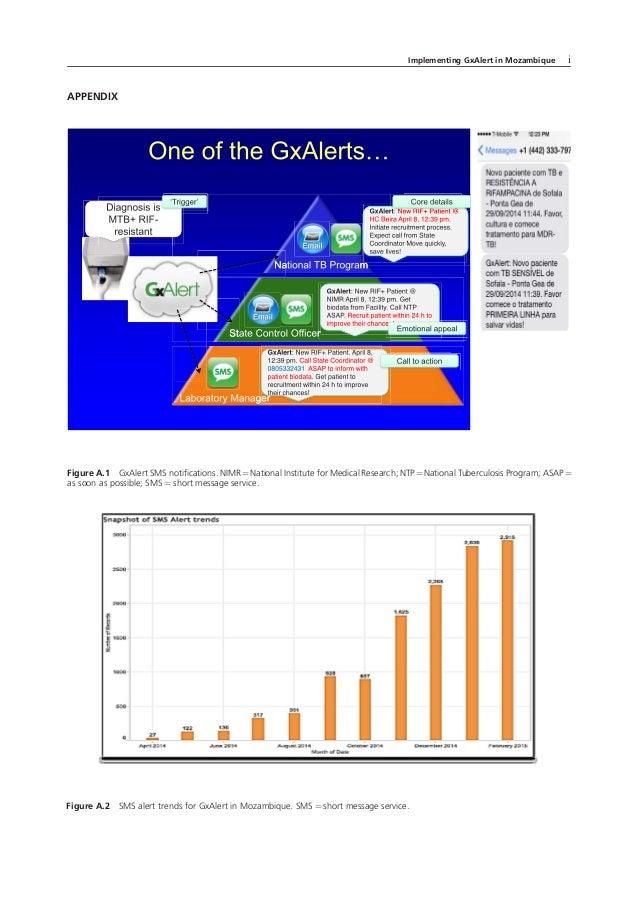 APPENDIX Figure A.2 SMS alert trends for GxAlert in Mozambique. SMS ¼ short message service. Figure A.1 GxAlert SMS notifi...
