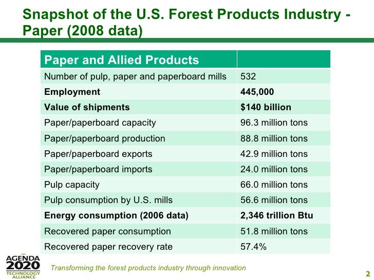 forests products and opportunities essay Alaska forest facts  alaska's forest products industry  logging takes advantage of this tendency and allows young trees the opportunity to thrive also .