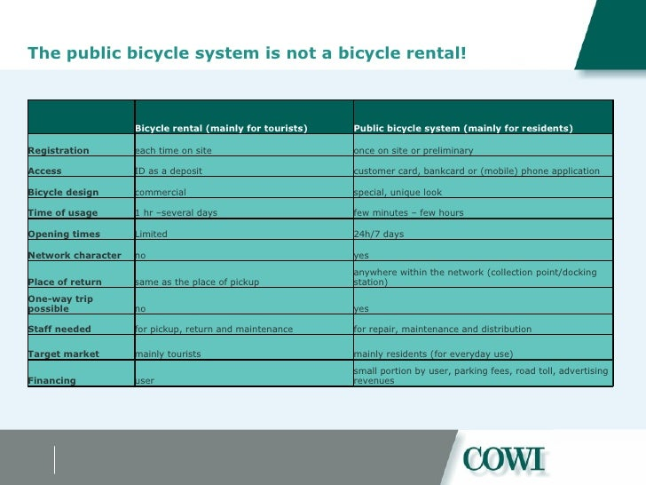 The public bicycle system is not a bicycle rental!  Bicycle rental (mainly for tourists) Public bicycle system (mainly fo...