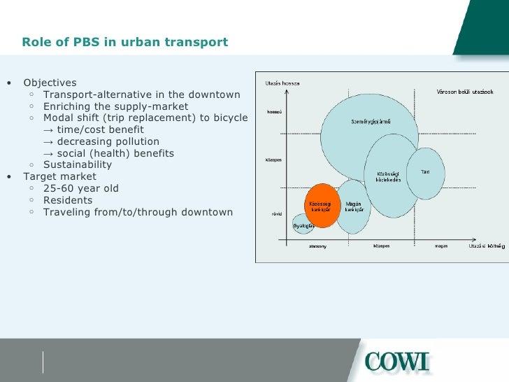 Role of PBS in urban transport <ul><ul><li>Objectives </li></ul></ul><ul><ul><ul><li>Transport-alternative in the downtown...