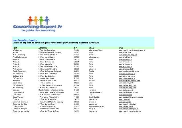 www.Coworking-Expert.fr Liste des espaces de coworking en France créée par Coworking Expert le 30/01/2016 NOM ADRESSE CP V...
