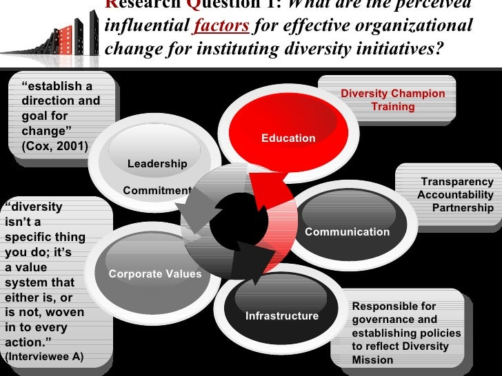access and legitimacy paradigm This study examines how an organization's access to the media reflects two of influences its public relations (pr) expertise and legitimacy a context of stem cell.