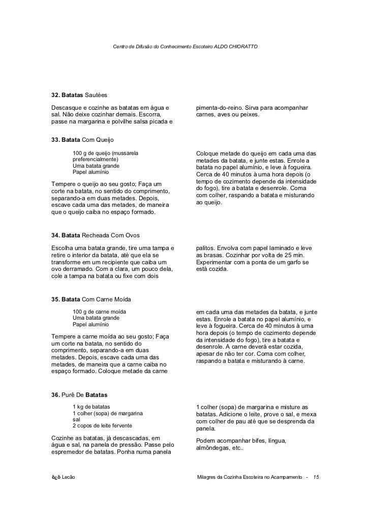 Centro de Difusão do Conhecimento Escoteiro ALDO CHIORATTO32. Batatas SautéesDescasque e cozinhe as batatas em água e     ...