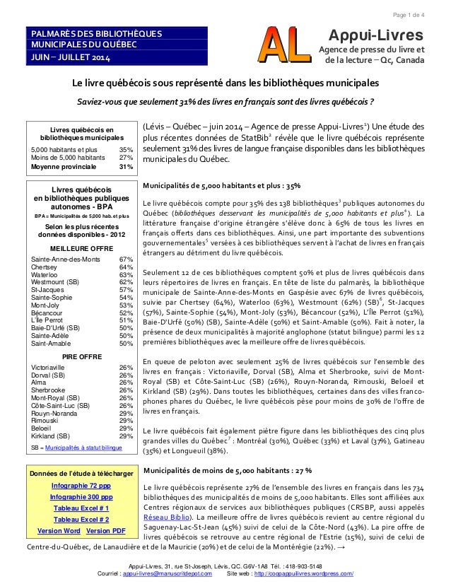 Page 1 de 4 PALMARÈSDESBIBLIOTHÈQUES MUNICIPALESDUQUÉBEC JUIN−JUILLET2014 Appui-Livres Agencedepressedulivre...