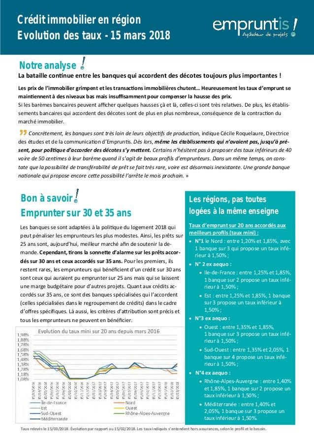 Bon à savoir Emprunter sur 30 et 35 ans Crédit immobilier en région Evolution des taux - 15 mars 2018 Notre analyse Les ba...
