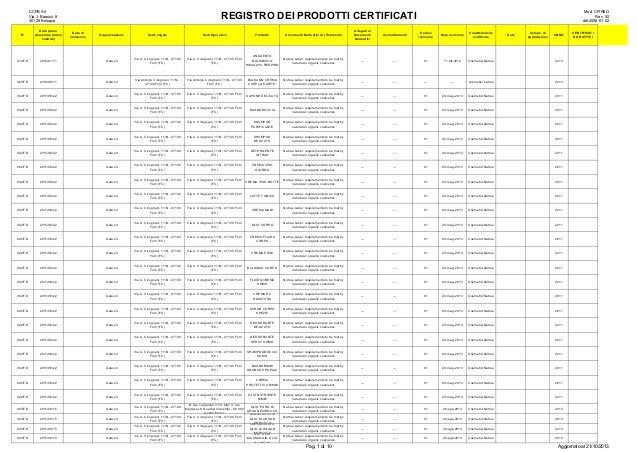 CCPB Srl Via J. Barozzi, 8 40126 Bologna REGISTRO DEI PRODOTTI CERTIFICATI Mod. CP/REG Rev. 00 del 2008-01-02 N° Data prim...