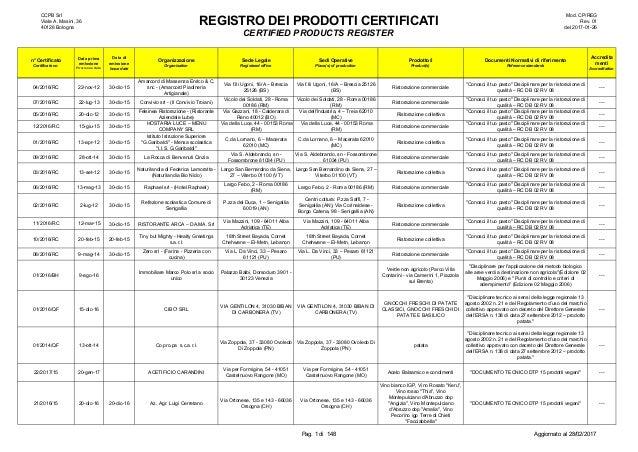 CCPB Srl Viale A. Masini, 36 40126 Bologna REGISTRO DEI PRODOTTI CERTIFICATI CERTIFIED PRODUCTS REGISTER Mod. CP/REG Rev. ...