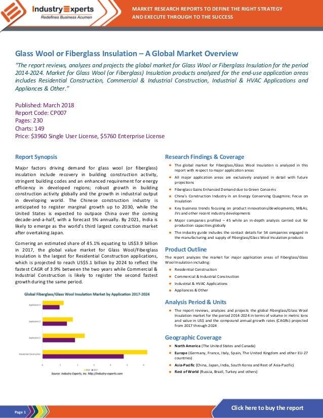 Global Glass Wool or Fiberglass Insulation Market 2017-2024