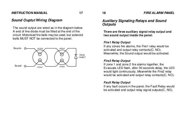 Mini 2 Zones Conventional Fire Alarm Control Panel