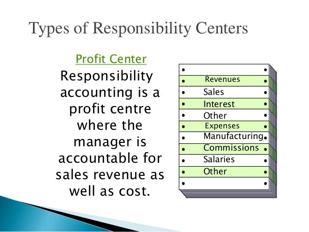 8 types of responsibility centers profit center responsibility accounting