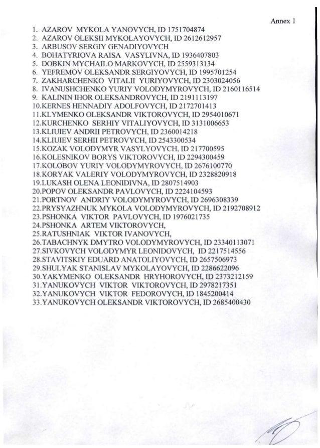 Verdächtigenliste Ukraine Slide 2