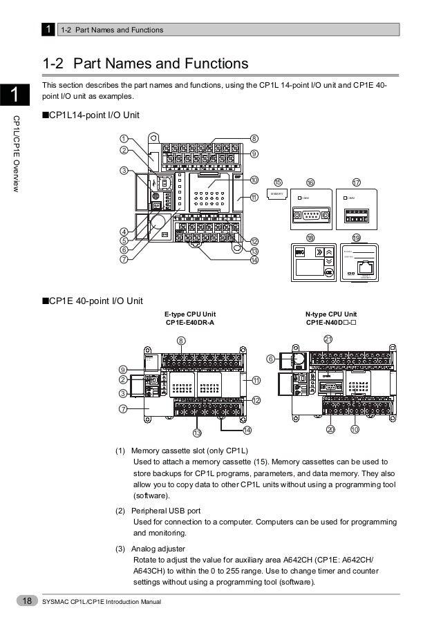 Cp1 E Introduction Manual