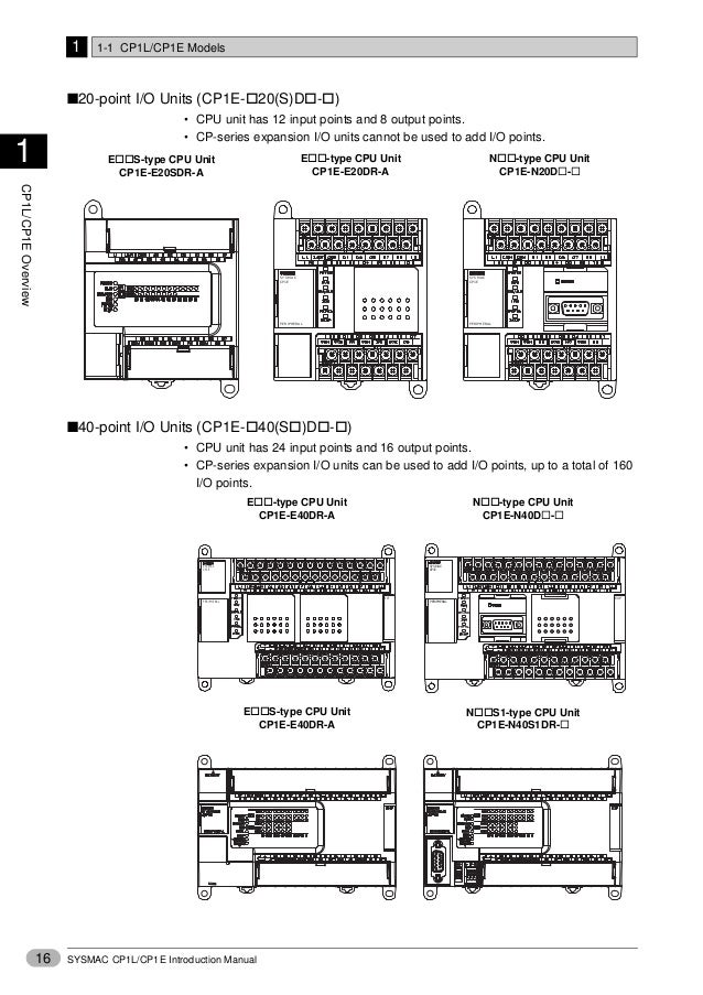 Wiring diagram plc omron jeffdoedesign jzgreentown wiring diagram plc omron jeffdoedesign cheapraybanclubmaster Image collections