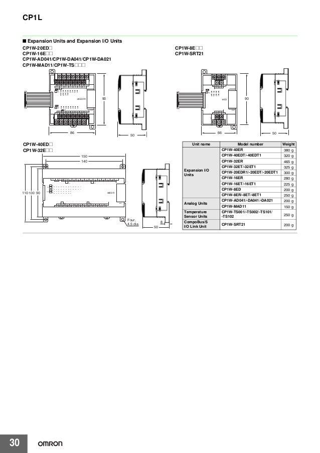 Cp1l p081 e1-2_1_csm1004101-ok