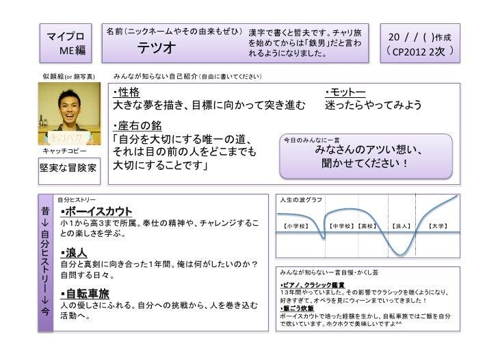名前(ニックネームやその由来もぜひ) 漢字で書くと哲夫です。チャリ旅     マイプロ                                  を始めてからは「鉄男」だと言わ                           ...