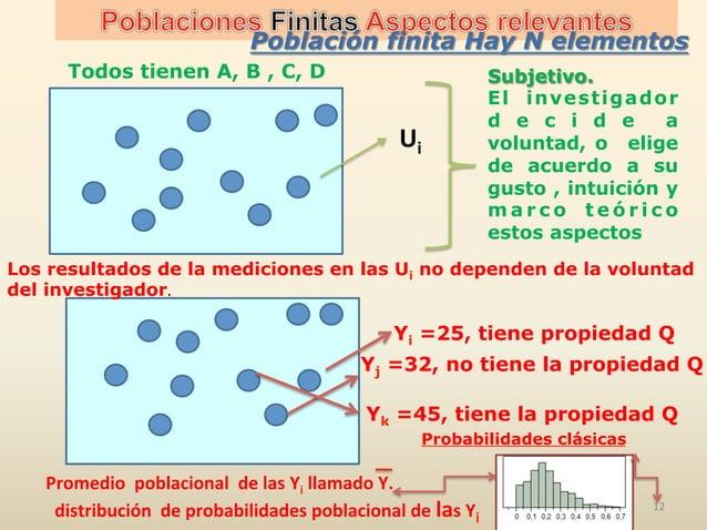 12   Ui   Todos tienen A, B , C, D Yi =25, tiene propiedad Q Yj =32, no tiene la propiedad Q Yk =45, tiene la propieda...