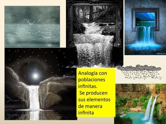 Analogía  con   poblaciones   infinitas.     Se  producen   sus  elementos   de  manera   infinita  ...