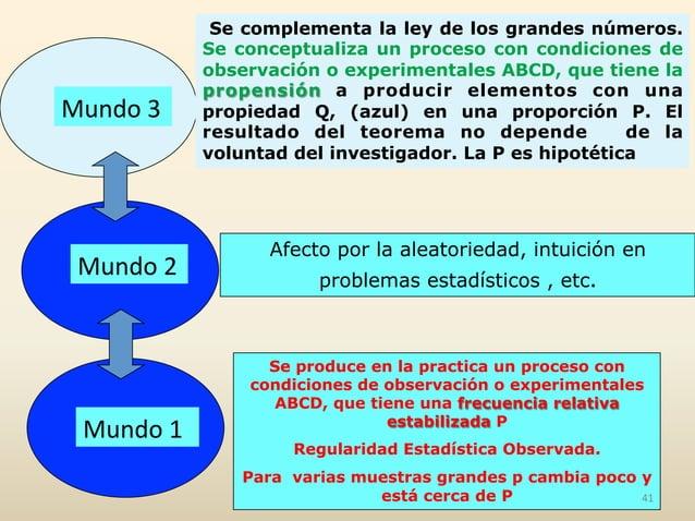 Mundo  1   Mundo  2   Mundo  3   Se produce en la practica un proceso con condiciones de observación o experim...