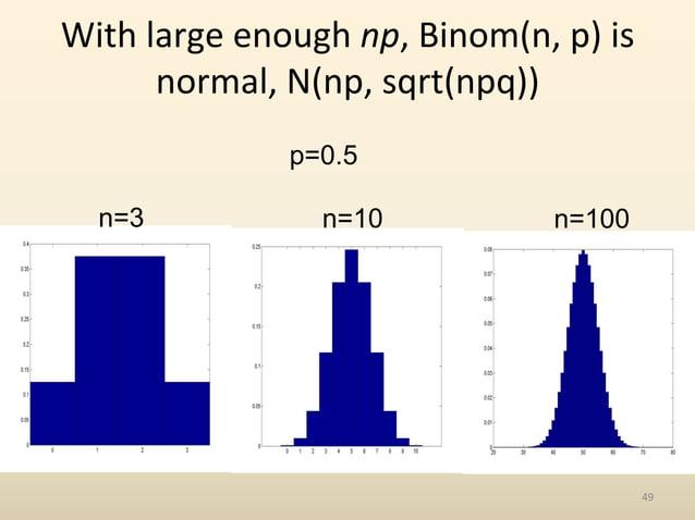 With  large  enough  np,  Binom(n,  p)  is   normal,  N(np,  sqrt(npq))   n=3 p=0.5 n=10 n=100 49