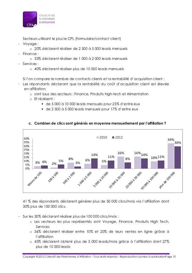 Secteurs utilisant le plus le CPL (formulaire/contact client)- Voyage :      o 20% déclarent réaliser de 2 500 à 5 000 lea...