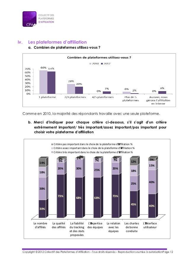 iv.   Les plateformes d'affiliation      a. Combien de plateformes utilisez-vous ?  Comme en 2010, la majorité des réponda...