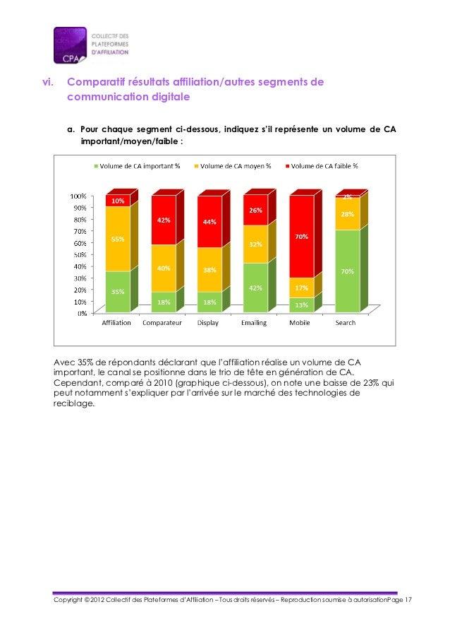 vi.   Comparatif résultats affiliation/autres segments de      communication digitale      a. Pour chaque segment ci-desso...