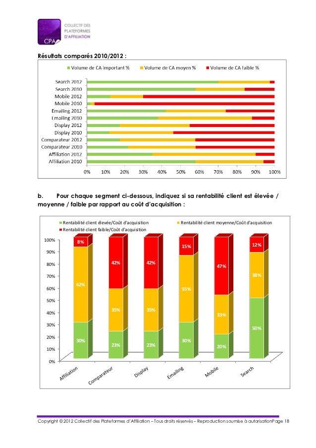 Résultats comparés 2010/2012 :b.   Pour chaque segment ci-dessous, indiquez si sa rentabilité client est élevée /moyenne /...