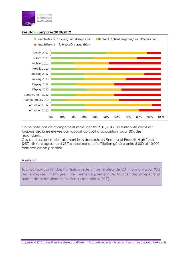 Résultats comparés 2010/2012On ne note pas de changement majeur entre 2010/2012 : la rentabilité client esttoujours déclar...