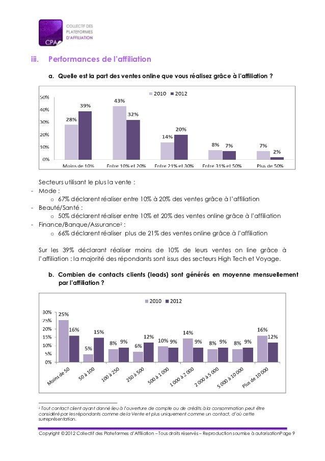 iii.       Performances de l'affiliation           a. Quelle est la part des ventes online que vous réalisez grâce à l'aff...