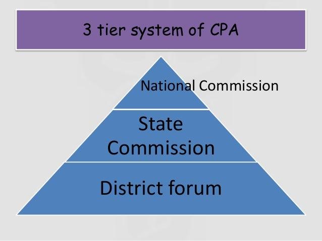 consumer commission of india
