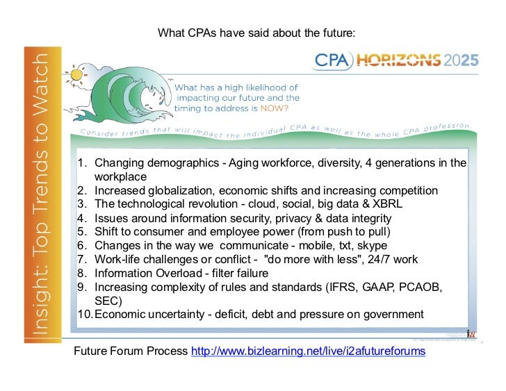 What CPAs have said about the future:1.  Changing demographics - Aging workforce, diversity, 4 generations in the    workp...