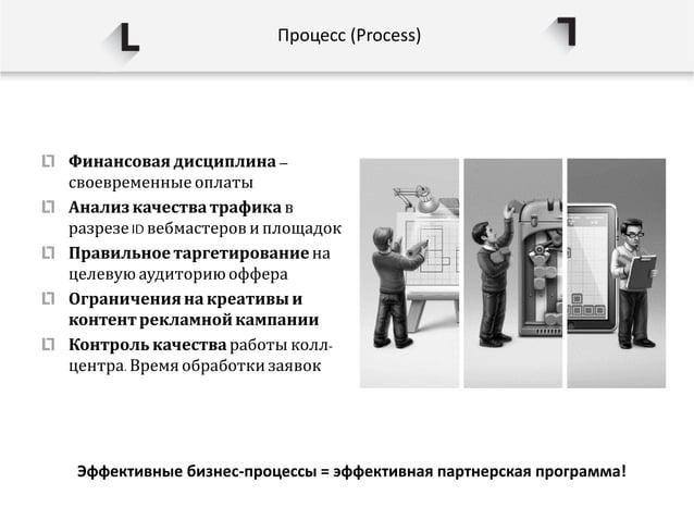Процесс (Process) Эффективные бизнес-процессы = эффективная партнерская программа! Финансовая дисциплина – своевременные о...