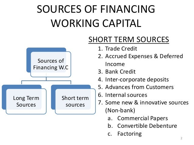 commercial paper as a source of short term financing In business finance: short-term financing the main sources of short-term financing are (1) trade credit, (2) commercial bank loans, (3) commercial paper, a specific.