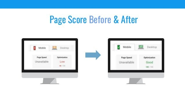 Page Score Before & After