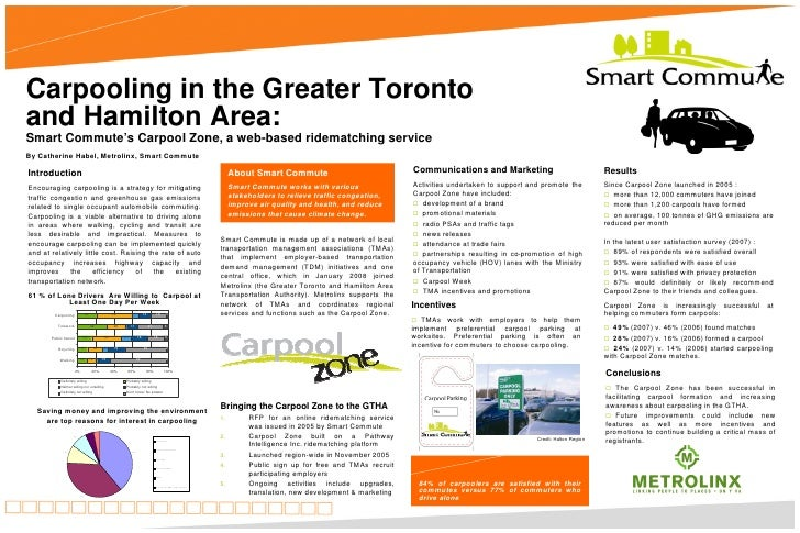 Carpooling in the Greater Toronto and Hamilton Area: Smart Commute's Carpool Zone, a web-based ridematching service By Cat...
